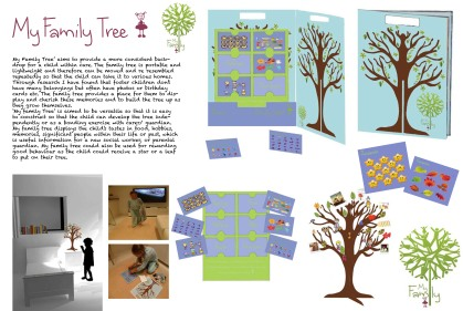 My Family Tree by Ria Parkinson of bwd