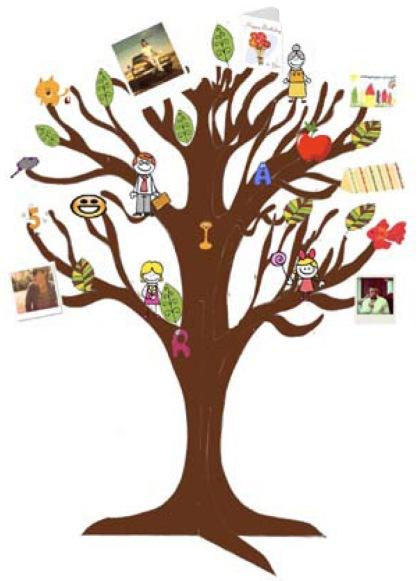my family tree by  ria parkinson